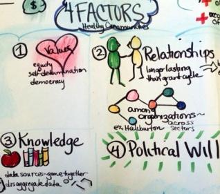 hcc symposium 3